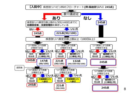 08_20190411_日慢協会見資料