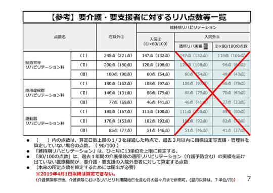 07_20190411_日慢協会見資料