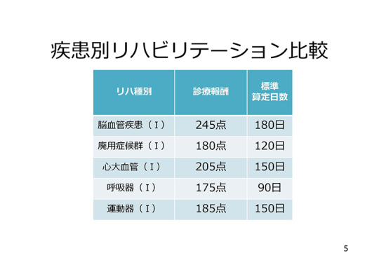 05_20190411_日慢協会見資料