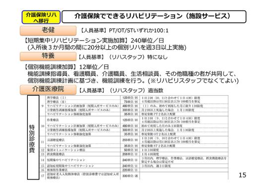 15_20190411_日慢協会見資料