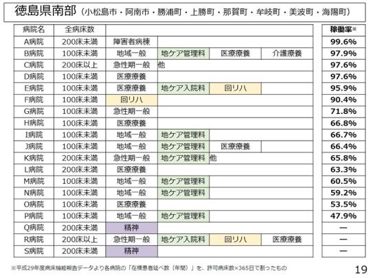 19_20190523記者会見資料
