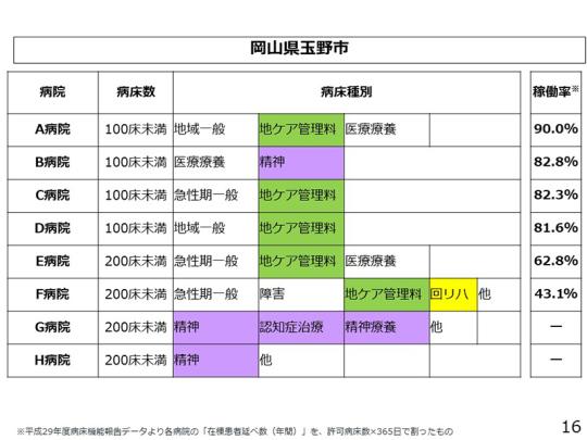 16_20190523記者会見資料
