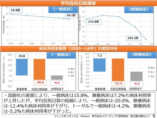 06_20190523記者会見資料