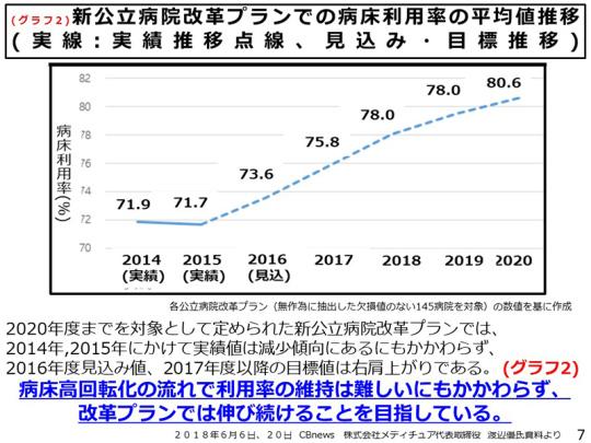 07_20190523記者会見資料