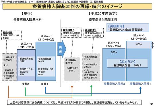 51_2018年度調査結果(速報)