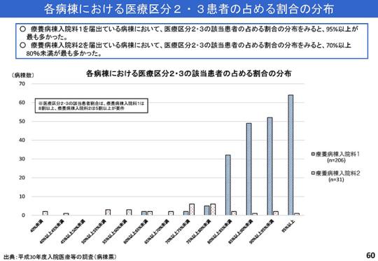 60_2018年度調査結果(速報)