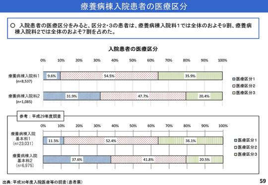 59_2018年度調査結果(速報)