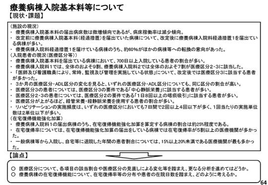 064_2019年7月3日の入院分科会資料「入─1」