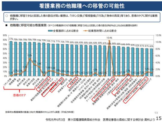 15_【日慢協】2019年9月12日の記者会見資料