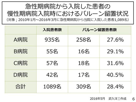 06_【日慢協】2019年9月12日の記者会見資料