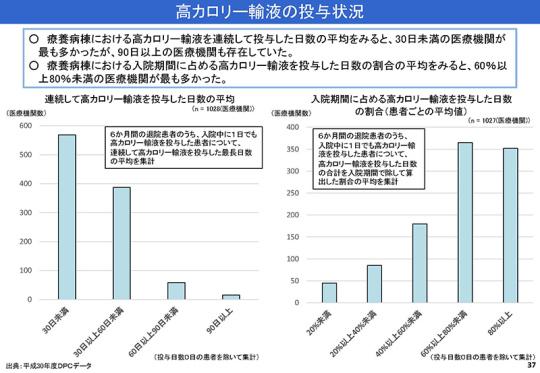 【入-1】入院患者の評価指標_20191016中医協・入院分科会_37ページ