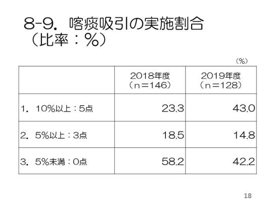 18_2019老健アンケート_集計結果まとめ(最終案)_20191003
