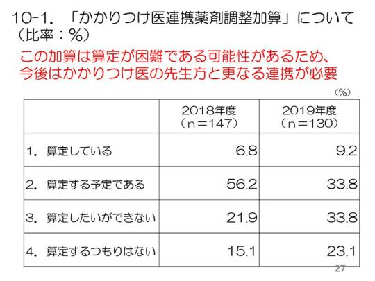 27_2019老健アンケート_集計結果まとめ(最終案)_20191003