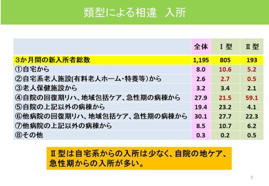 05_アンケート調査20191114_記者会見資料
