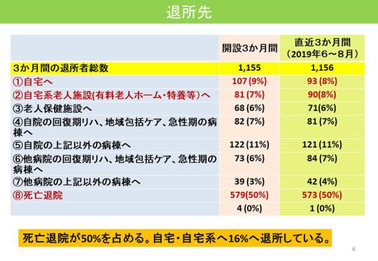 06_アンケート調査20191114_記者会見資料