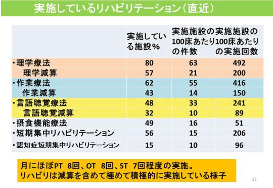 12_アンケート調査20191114_記者会見資料