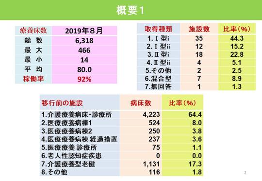 02_アンケート調査20191114_記者会見資料