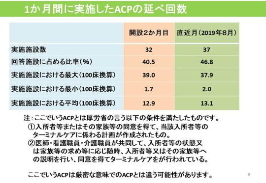 08_アンケート調査20191114_記者会見資料
