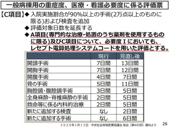 26_【資料】20200213_日慢協会見