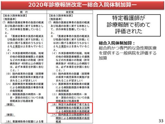 33_【資料】20200213_日慢協会見