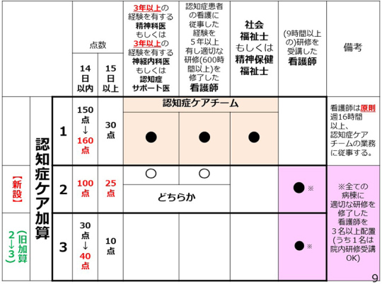 09_【資料】20200213_日慢協会見