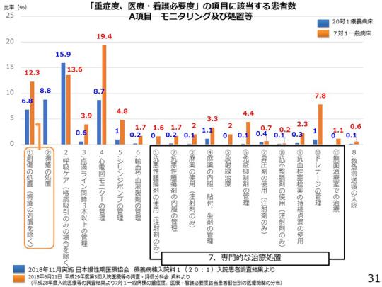 31_【資料】20200213_日慢協会見