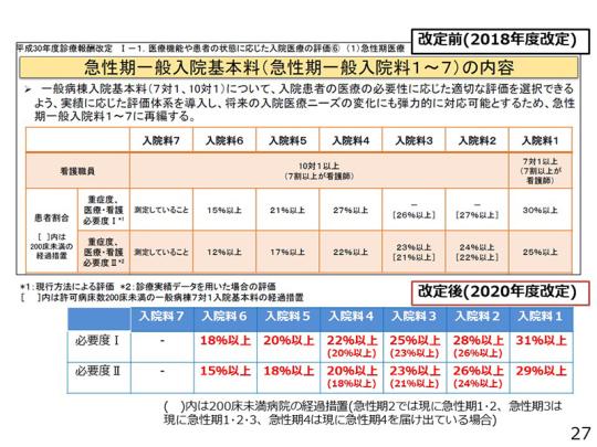 27_【資料】20200213_日慢協会見