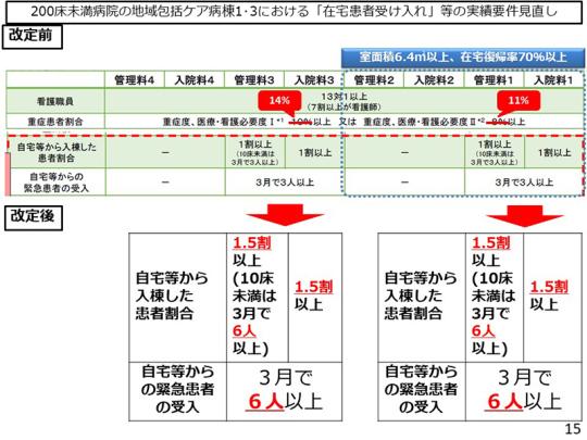 15_【資料】20200213_日慢協会見