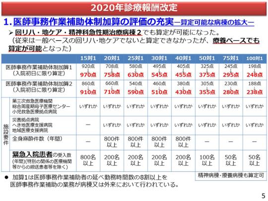 05_【資料】20200213_日慢協会見