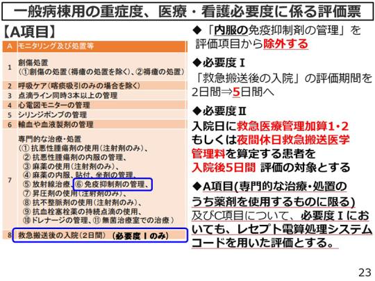 23_【資料】20200213_日慢協会見