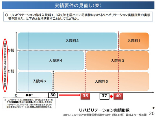 20_【資料】20200213_日慢協会見