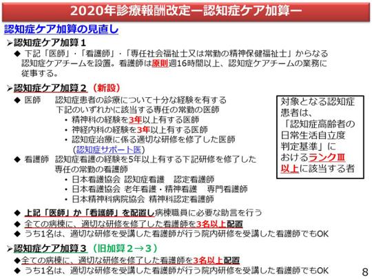 08_【資料】20200213_日慢協会見