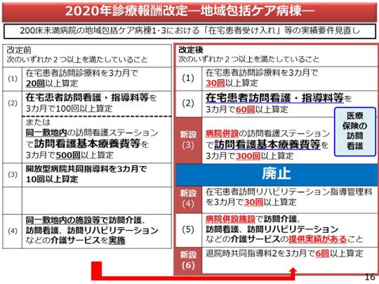 16_【資料】20200213_日慢協会見