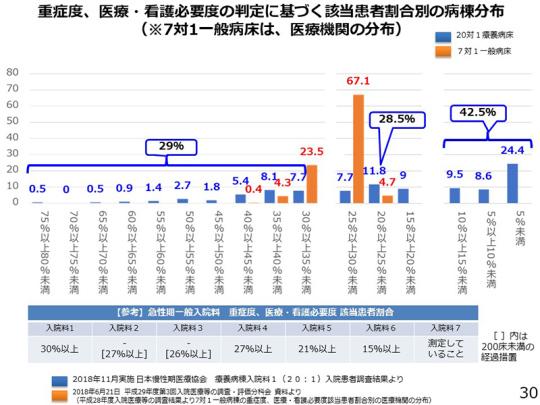 30_【資料】20200213_日慢協会見