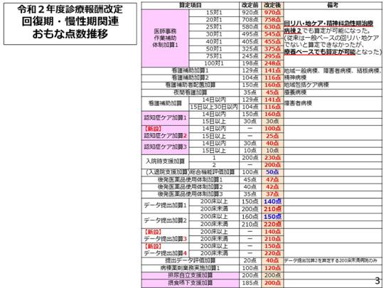 【3.16変更】2020.2.13記者会見
