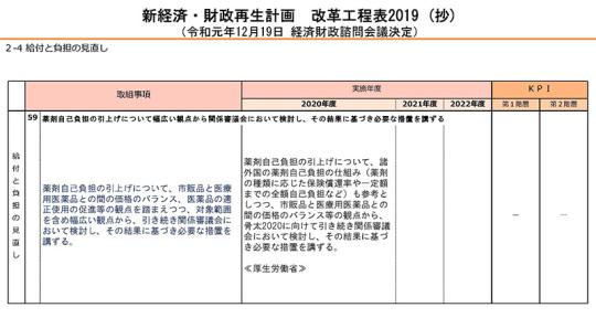 01_【資料2】薬剤自己負担の引上げについて_20200312_医療保険部会