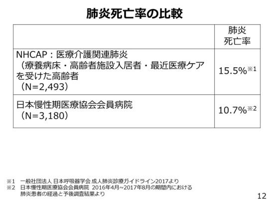 P12_20200313_記者会見資料