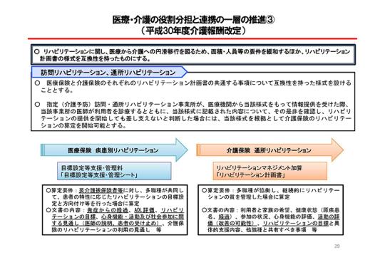 29_【資料4】地域包括ケアシステムの推進_2020年9月4日の介護給付費分科会