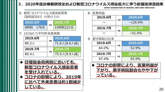 20_【日慢協】記者会見資料_2020年10月8日