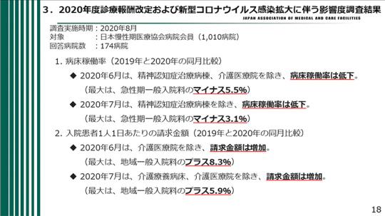 18_【日慢協】記者会見資料_2020年10月8日