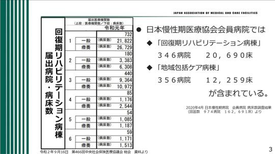 03_【日慢協】記者会見資料_2020年10月8日