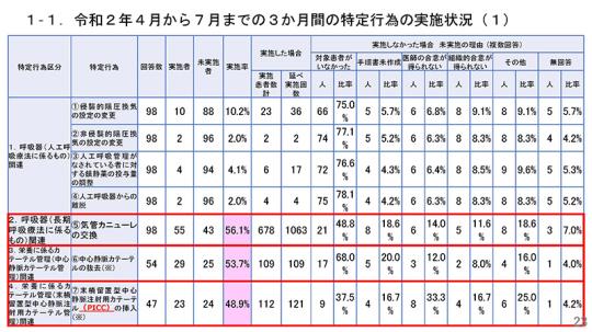23_日慢協記者会見資料_2020年11月6日