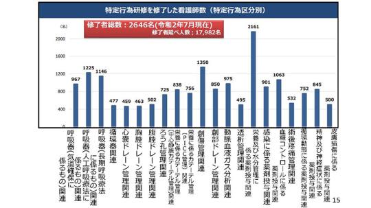 15_日慢協記者会見資料_2020年11月6日