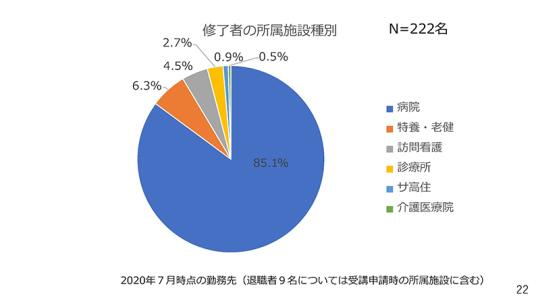 22_日慢協記者会見資料_2020年11月6日