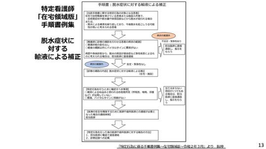 13_日慢協記者会見資料_2020年11月6日