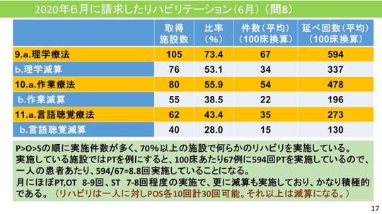 17_【資料】日慢協会見_2020年12月1日