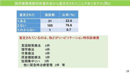 19_【資料】日慢協会見_2020年12月1日