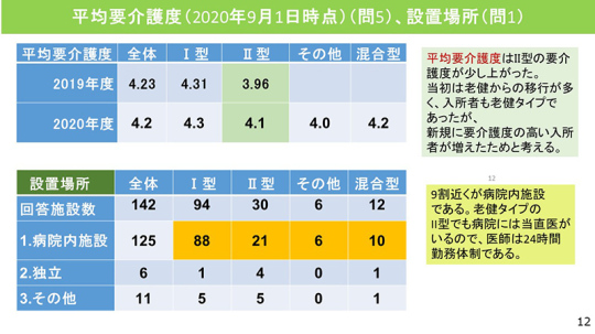 12_【資料】日慢協会見_2020年12月1日