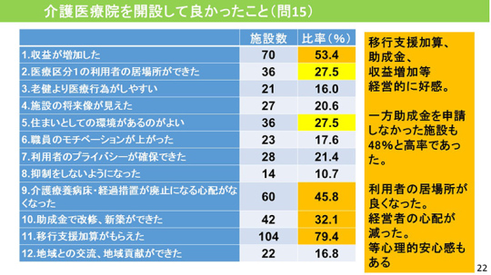 22_【資料】日慢協会見_2020年12月1日