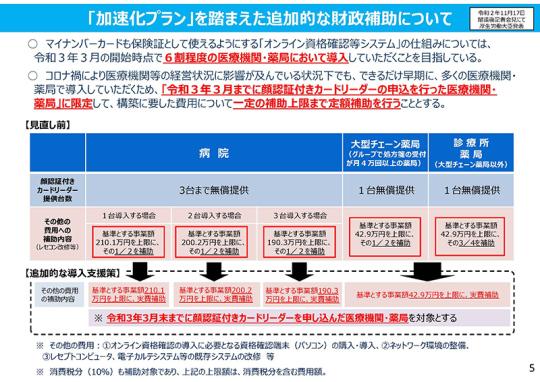 05_【資料3】データヘルス改革の進捗状況等について_20201223医療保険部会
